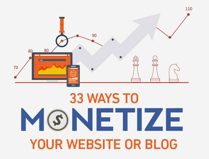 second hand/new: How to Monetize a Website